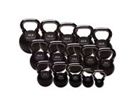 Body-Solid Premium Kettlebell Sets