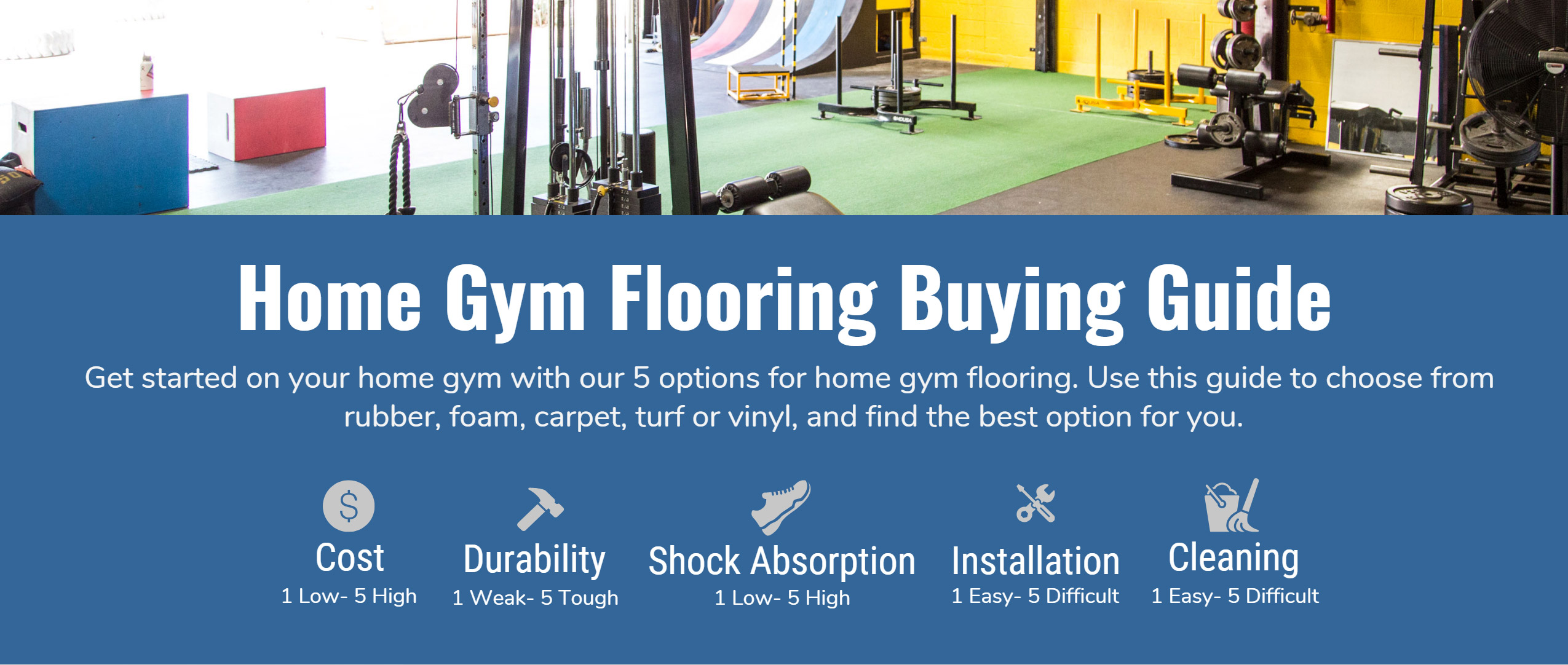 Home Gym Flooring Buyers Guide - How to clean black rubber gym flooring