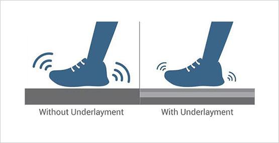Acousticork Quiet Comfort Underlayment Floor Underlay