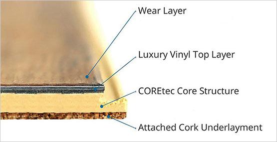Usfloors Coretec Plus 18 Quot Tiles Beautiful Vinyl Tiles